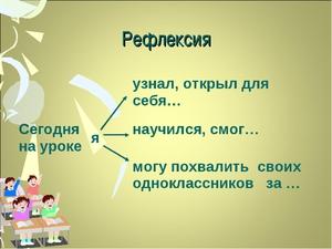 Рефлексия деятельности
