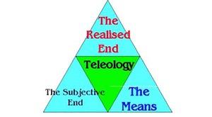 Бытовая телеология - что это такое