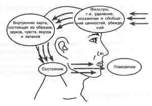 Истоки структурализма