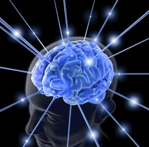 Структура сознания человека