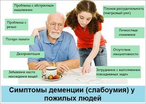 Симптомы деменции - что это такое