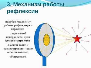 Как определяется рефлексия