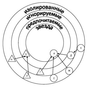 Образец круга