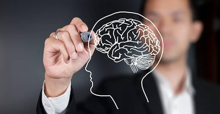 Сознание и самосознание личности